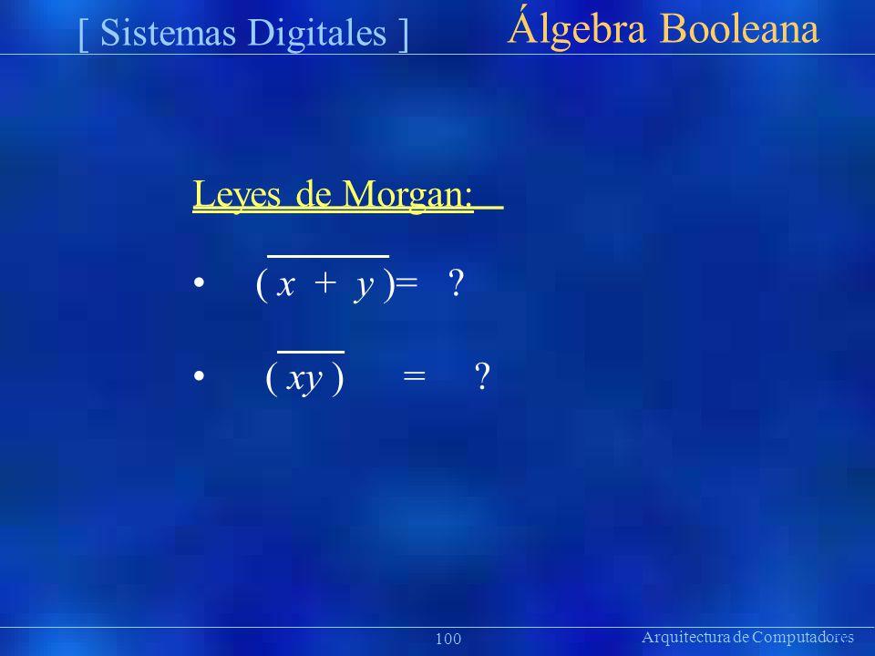 Álgebra Booleana [ Sistemas Digitales ] • ( x + y )= • ( xy ) =